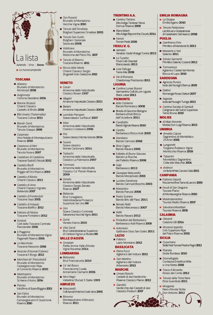 Vini Opera Wine 2017 lista